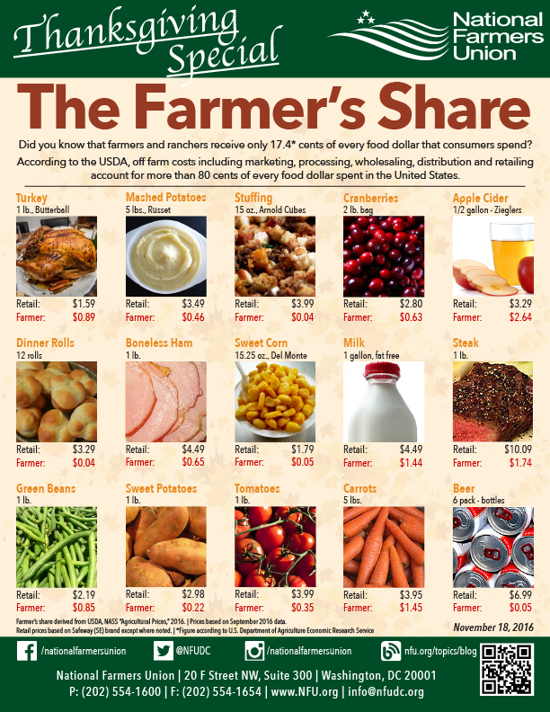 2016-thanksgiving-farmers-share