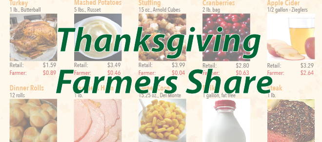 Ohio Farmers Get Less Than 20% of Thanksgiving Retail Food Dollar